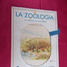 Coleccionismo Recortables: LA ZOOLOGIA AL ALCANCE DE LOS NIÑOS. CARPETA CON 6 ANIMALES ARTICULADOS. SERIE B. EDITORIAL ROMA.. Lote 64788095