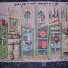Coleccionismo Recortables: RECORTABLE DECORACIONES DE TEATRO BASTIDORES DE POSADA. Lote 6728055