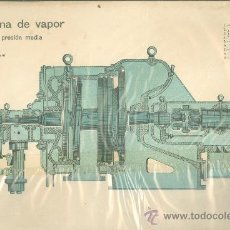 Coleccionismo Recortables: LAMINA CON ESQUEMA TROQUELADO. TURBINA DE VAPOR A PRESION MEDIA. Nº 51. 1915. . Lote 25121213