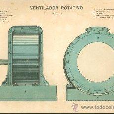 Coleccionismo Recortables: LAMINA CON ESQUEMA TROQUELADO. VENTILADOR ROTATIVO. Nº 52. 1915. . Lote 25121240