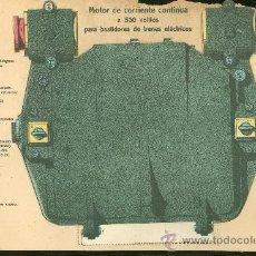 Coleccionismo Recortables: LAMINA CON ESQUEMA TROQUELADO. MOTOR DE CORRIENTE CONTINUA A 500 VOLTIOS. 1915. . Lote 25121342