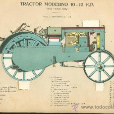 Coleccionismo Recortables: LAMINA CON ESQUEMA TROQUELADO. TRACTOR MODERNO 10-12 H.P.. Nº 127. 1915.. Lote 25121659