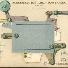 Coleccionismo Recortables: LAMINA CON ESQUEMA TROQUELADO. RESISTENCIA ELECTRICA POR LIQUIDO. Nº 128. 1915.. Lote 25121688