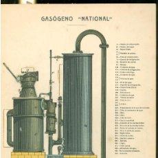 Coleccionismo Recortables: LAMINA CON ESQUEMA TROQUELADO. GASOGENO NATIONAL. 1915. S. LOPEZ TAPIAS. J. COSTA.. Lote 25121725