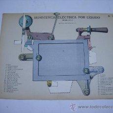 Coleccionismo Recortables: LÁMINA CON ESQUEMA TROQUELADO.Nº 128.1915.RESISTENCIA ELECTRICA POR LIQUIDO.22,5X30,5. Lote 25808447