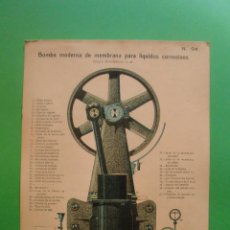 Coleccionismo Recortables: BOMBA MODERNA DE MEMBRANA PARA LIQUIDOS CORROSIVOS - LAMINA CON ESQUEMA TROQUELADO. Lote 42596101