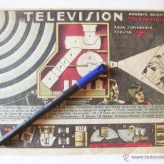 Coleccionismo Recortables: RECORTABLE DE UNA TELEVISIÓN DE LA HOJA SUPLEMENTO DE LA REVISTA YO. Lote 43727348