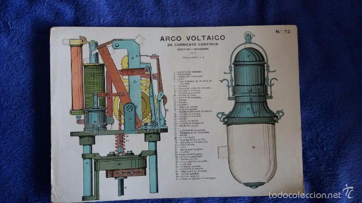 LÁMINA Nº 72 ARCO VOLTAICO DE CORRIENTE CONTINUA / TROQUELADO (Coleccionismo - Otros recortables)