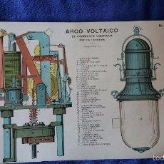 Coleccionismo Recortables: LÁMINA Nº 72 ARCO VOLTAICO DE CORRIENTE CONTINUA / TROQUELADO. Lote 56552618
