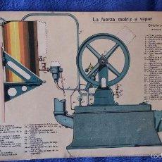 Coleccionismo Recortables: LÁMINA Nº 119 LA FUERZA MOTRIZ A VAPOR / TROQUELADO. Lote 56552713