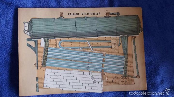 LÁMINA CALDERA MULTITUBULAR / TROQUELADO (Coleccionismo - Otros recortables)