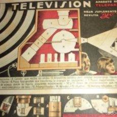 Coleccionismo Recortables: SUPLEMENTO REVISTA YO . RECORTABLE . 27 /18 CM LA TELEVISION APARATO RECEPTOR TELEPANTOSCOPIO . Lote 58088227