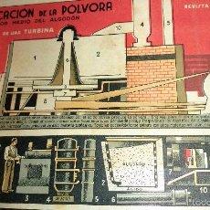Coleccionismo Recortables: SUPLEMENTO REVISTA YO . RECORTABLE . 27 /18 CM FABRICACION POLVORA INTERIOR TURBINA LIT VENTURA. Lote 58088244