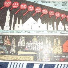 Coleccionismo Recortables: SUPLEMENTO REVISTA YO . RECORTABLE . 27 /18 CM LOS MONUMENTOS MAS ALTOS DEL MUNDO LIT VENTURA. Lote 58088310