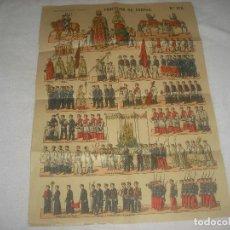 Coleccionismo Recortables: LIT. DE HIJOS DE PALUZIE. N° 378 . PROCESION DE CORPUS . BARCELONA . Lote 71710091