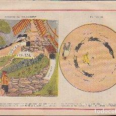 Coleccionismo Recortables: RECORTABLE JUGUETES DE PULGARCITO EL MOLINO . Lote 83900852