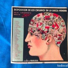 Coleccionismo Recortables: LOTE DE 10 SUPLEMENTOS DE LA REVISTA YO - SUPLEMENTO RECORTABLE. Lote 92054000