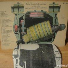 Coleccionismo Recortables: MOTOR DE CORRIENTE CONTINUA PARA BASTIDORES DE TRENES ELECTRICOS - RECORTABLE DESPLEGABLE -. Lote 135596718