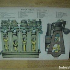 Coleccionismo Recortables: MOTOR DIESEL - RECORTABLE DESPLEGABLE - PRINCIPIOS DEL SIGLO XX. Lote 135604310