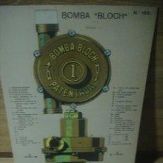 Coleccionismo Recortables: BOMBA BLOCH - RECORTABLE DESPLEGABLE - PRINCIPIOS DEL SIGLO XX. Lote 135610010