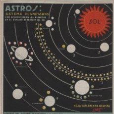 Coleccionismo Recortables: RECORTABLE ASTROS-SISTEMA PLANETARIO. HOJA SUPLEMENTO DEL SEMANARIO YO, Nº 11. AÑO 1937. Lote 161481586