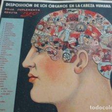 Coleccionismo Recortables: HOJA SUPLEMENTO REVISTA YO DISPOSICION DE LOS ORGANOS DE LA CABEZA HUMANA RECORTABLE AÑOS 30. Lote 165719298