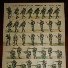 Coleccionismo Recortables: RECORTABLE PALUZIE, EJERCITO ESPAÑOL. INFANTERIA EN CAMPAÑA Nº 442, LIT. DE HIJOS DE PALUZIE, BARCEL. Lote 173385848
