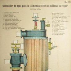 Coleccionismo Recortables: CALENTADOR DE AGUA PARA CALDERAS DE VAPOR. LÁMINA 91 DE LA REVISTA EL MUNDO CIENTÍFICO. AÑOS 10/20.. Lote 175701954