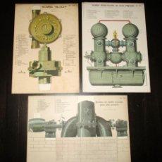 Coleccionismo Recortables: EL MUNDO CIENTÍFICO. TRES MODELOS DEMOSTRATIVOS DESMONTABLES DE BOMBAS. PRINCIPIOS SIGLO XX.. Lote 234376920