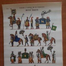 Collectionnisme Images à Découper: RECORTABLE: LLEGADA A GERONA DE LA CABALGATA DE LOS REYES MAGOS. Lote 276448583