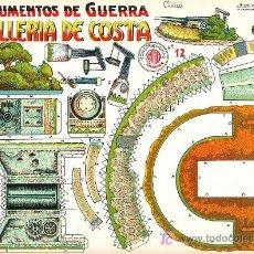 Coleccionismo Recortables: RECORTABLE INSTRUMENTOS DE GUERRA ARTILLERIA DE COSTA Nº12. Lote 7189402