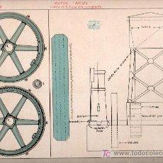 Coleccionismo Recortables: RECORTABLE DE MOTOR DIESEL Nº 1 SERIE M.P. HOJA Nº 5. Lote 13850477