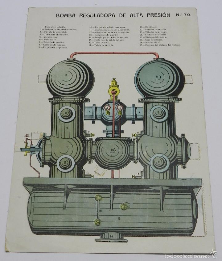 RECORTABLE DE BOMBA REGULADORA DE ALTA PRESION, N. 79, MIDE 31 X 21,5 CMS. (Coleccionismo - Recortables - Construcciones)