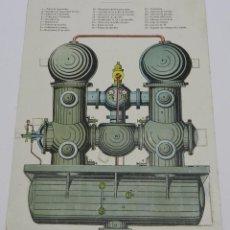 Coleccionismo Recortables: RECORTABLE DE BOMBA REGULADORA DE ALTA PRESION, N. 79, MIDE 31 X 21,5 CMS.. Lote 60921563