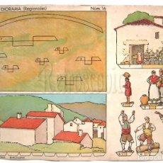 Coleccionismo Recortables: LAMINA RECORTABLE RECORTES DIORAMA EDITORIAL ROMA Nº 16 CASA Y COSTUMBRES REGIONALES.. Lote 61979920