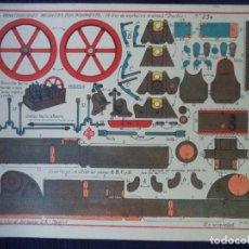 Coleccionismo Recortables: HERNANDO CONSTRUCCIONES MECANICAS CON MOVIMIENTO MOTOR DE EXPLOSION SISTEMA DUPLEX Nº 236. Lote 151956194