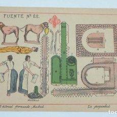 Coleccionismo Recortables: RECORTABLE EDITORIAL HERNANDO MADRID, Nº 22, FUENTE, MIDE 23,5 X 16 CMS., EXCELENTE ESTADO. Lote 154262526