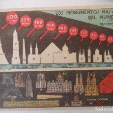 Coleccionismo Recortables: LOS MONUMENTOS MAS ALTOS DEL MUNDO SUPLEMENTO REVISTA YO. Lote 159966846