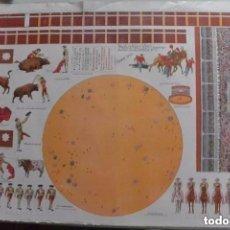 Coleccionismo Recortables: HOJA RECORTABLE PLAZA DE TOROS. INDUSTRIAS FARO. AÑOS 30. Lote 177389023