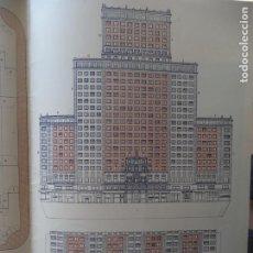Coleccionismo Recortables: RECORTABLE MAQUETA EDIFICIO ESPAÑA SEIS HOJAS DE 50X33 CM EDITA REVISTA LA LUNA. Lote 230822105