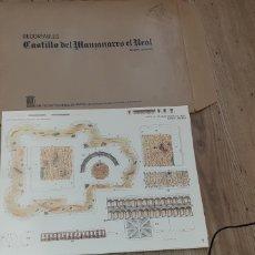 Coleccionismo Recortables: RECORTABLES CASTILLO DEL MANZANARES EL REAL .MADRID. ESPAÑA. DIPUTACIÓN PROVINCIAL DE MADRID. Lote 263192330