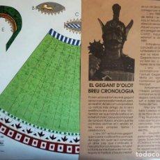 Coleccionismo Recortables: MAQUETA RECORTABLE DEL GIGANTE DE OLOT ( CATALUNYA). Lote 289526163