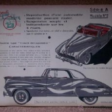Coleccionismo Recortables: REPRODUCTION D'UNE AUTOMOBILE DECAPOTABLE - SERIE A - MODELE Nº 2. Lote 41502083