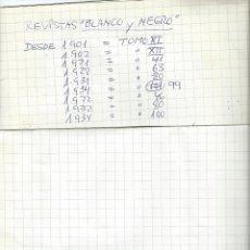 Coleccionismo de Revista Blanco y Negro: REVISTAS BLANCO Y NEGRO MUY ANTIGUAS. Lote 155606674