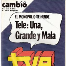 Coleccionismo de Revista Cambio 16: REVISTA CAMBIO 16 - Nº 540 - 1982 - TELE, UNA GRANDE Y MALA - TVE - TOROS - ANTOÑETE Y PACO CAMINO. Lote 25022206