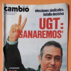 Coleccionismo de Revista Cambio 16: CAMBIO 16. UGT: GANAREMOS. 29 DE ENERO DE 1978. Nº 321 - DIVERSOS AUTORES. Lote 43542164