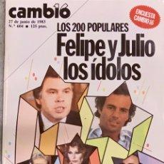 Coleccionismo de Revista Cambio 16: CAMBIO16. Nº 604. 27 JUNIO 1983.. Lote 219193073