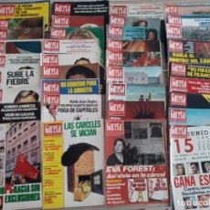 Coleccionismo de Revista Gaceta Ilustrada: GACETA ILUSTRADA LOTE DE 36.AÑOS 1975-1977.. Lote 257462665