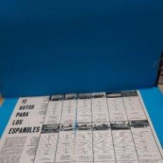 Coleccionismo de Revista Gaceta Ilustrada: 12 AUTOS PARA LOS ESPAÑOLES..PAGINAS PUBLICADAS EN LA GACETA ILUSTRADA EN 1964..... Lote 267498294