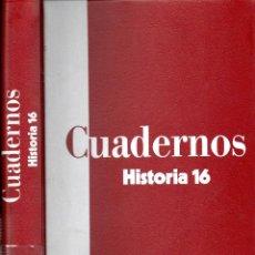 Coleccionismo de Revista Historia 16: TAPA DURA DE VARILLAS PARA ENCUADERNAR REVISTAS CUADERNOS HISTORIA 16 REVISTA ENCUADERNACION. Lote 94968851